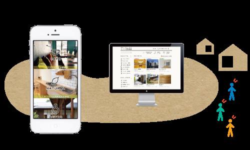 8月31日:リノベーションのステップ-入居者探し-の画像